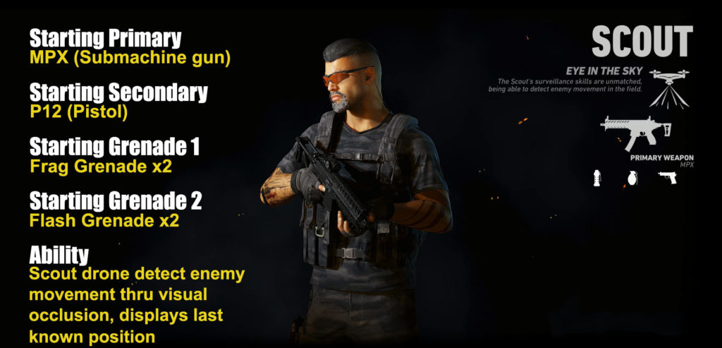 Ghost War PvP Support: Scout Class