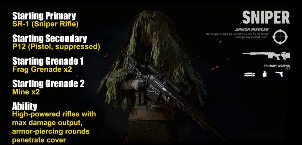 Ghost War PvP Marksman: Sniper Class